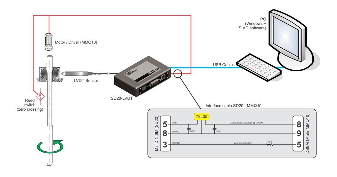 SIAD S270912D typical integration